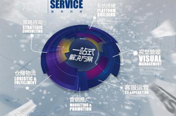Guangzhou Ju Chuan Machinery Co., Ltd.