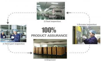 Ningbo Kinglan Plastic Industry Co., LTD