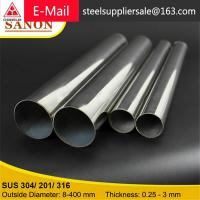 China iso flanged steel end cap on sale
